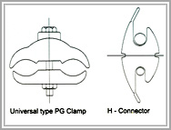 Universal PG Clamp